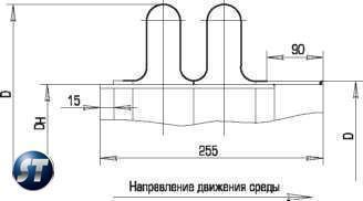 Компенсаторы двухлинзовые круглые ПГВУ  исполнения 1