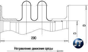 Компенсаторы двухлинзовые круглые ПГВУ  исполнения 2
