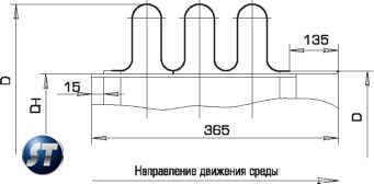 Компенсаторы трехлинзовые круглые ПГВУ исполнения 1