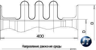 Компенсаторы трехлинзовые круглые ПГВУ исполнения 2